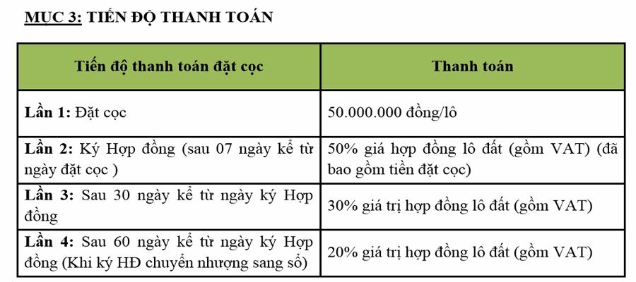 Tiến độ thanh toán Yên Trung Thụy Hòa
