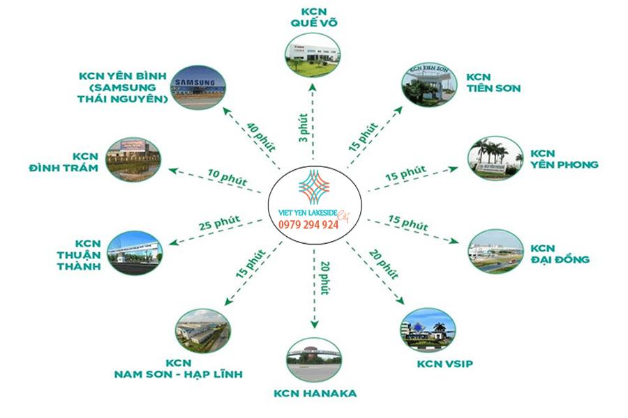 Kết nối Việt Yên Lakeside City