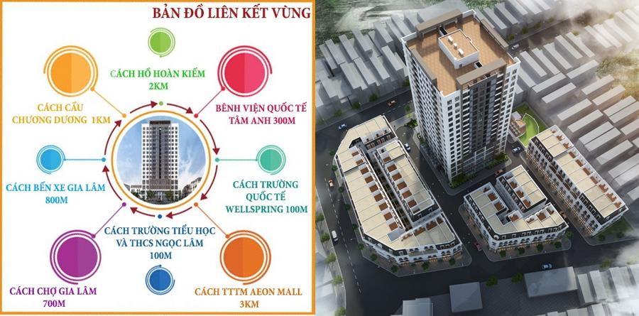Liên kết vùng dự án PHC Complex