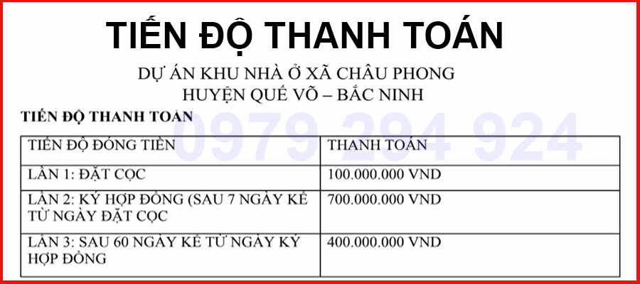 Tiến độ thanh toán dự án Châu Phong